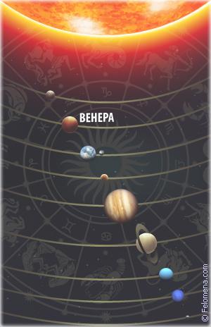 Венера в знаке зодиака определить